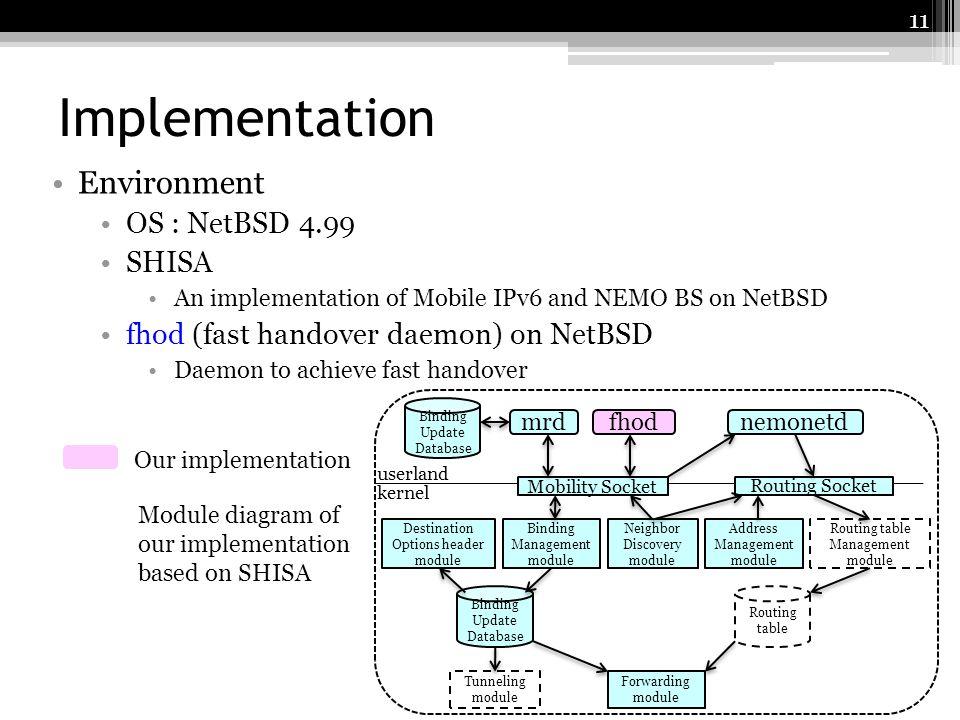 Implementation Environment OS : NetBSD 4.99 SHISA