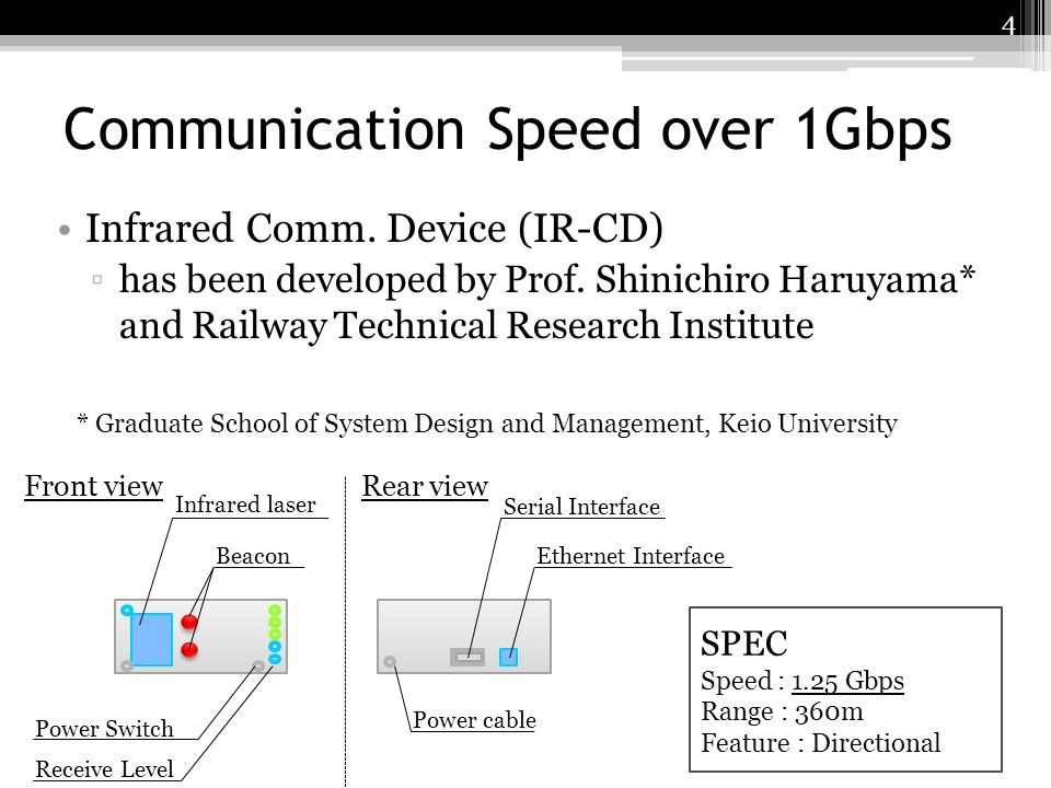 Communication Speed over 1Gbps