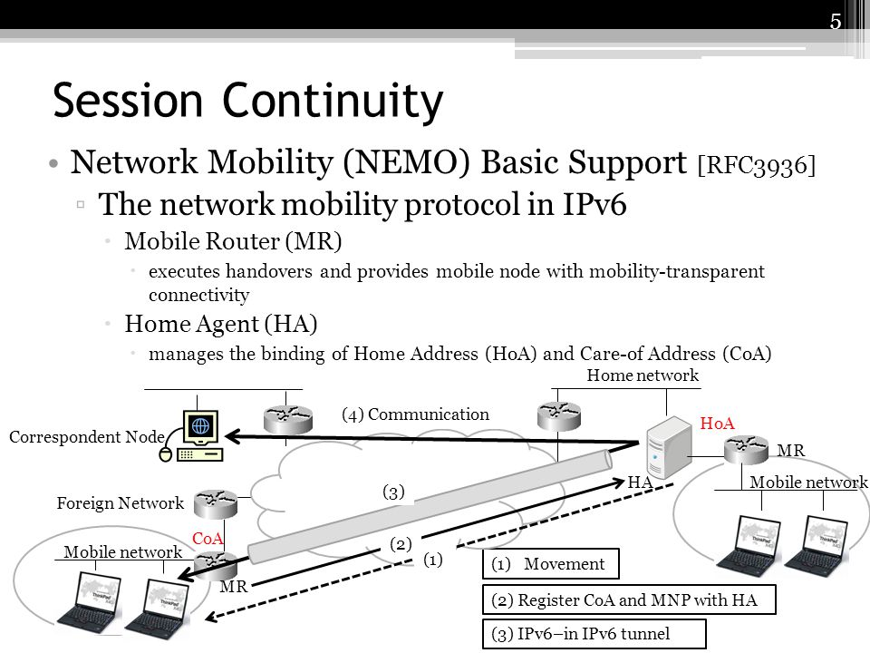 Session Continuity Network Mobility (NEMO) Basic Support [RFC3936]