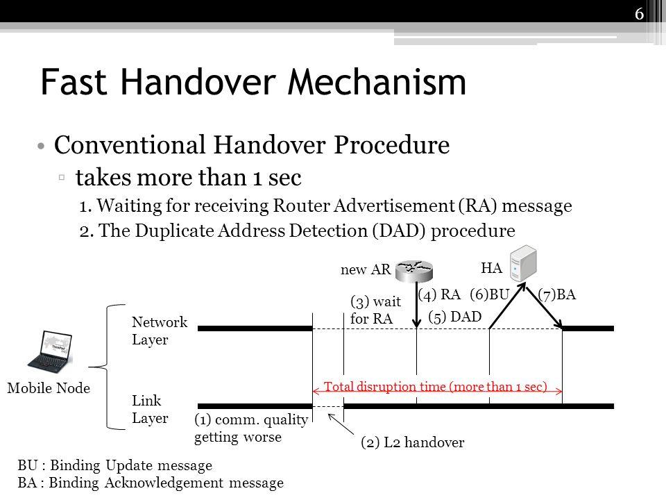 Fast Handover Mechanism