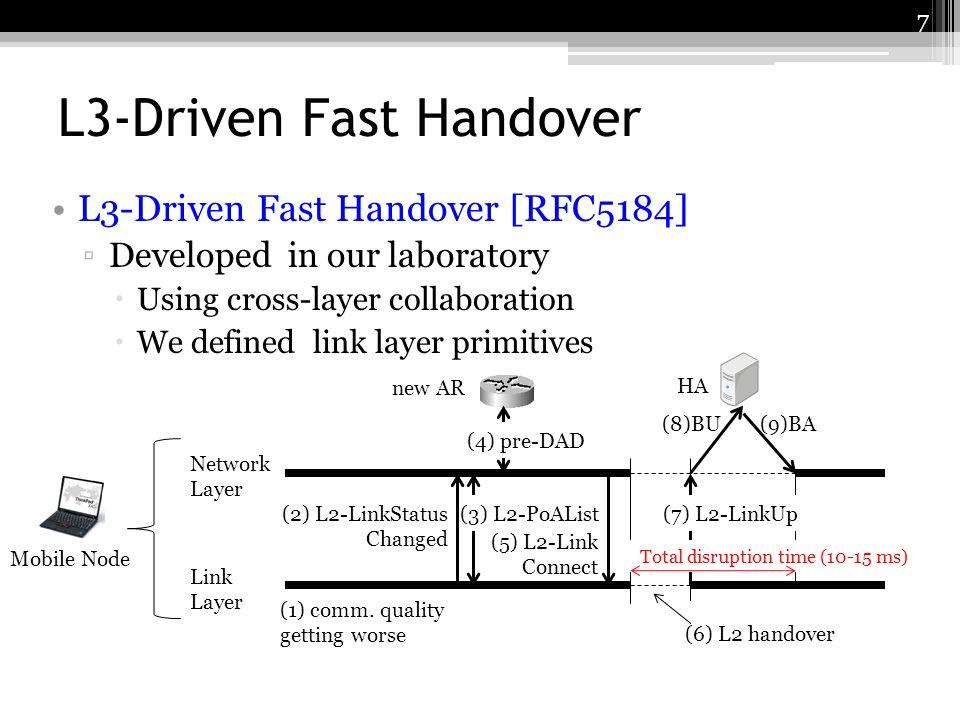 L3-Driven Fast Handover