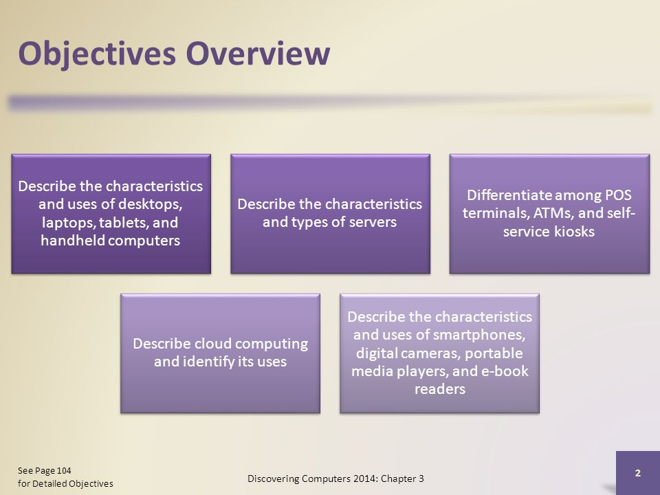 Objectives Overview Describe the characteristics and uses of desktops, laptops, tablets, and handheld computers.