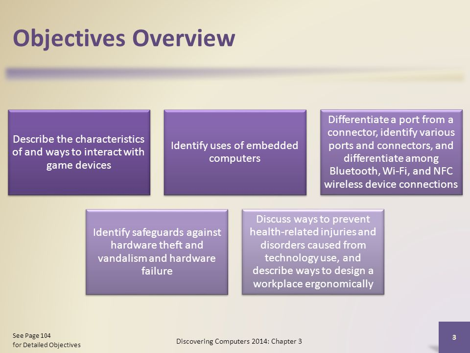 Objectives Overview Describe the characteristics of and ways to interact with game devices. Identify uses of embedded computers.