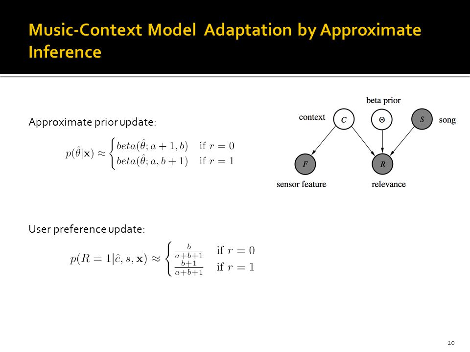 Music-Context Model Adaptation by Approximate Inference