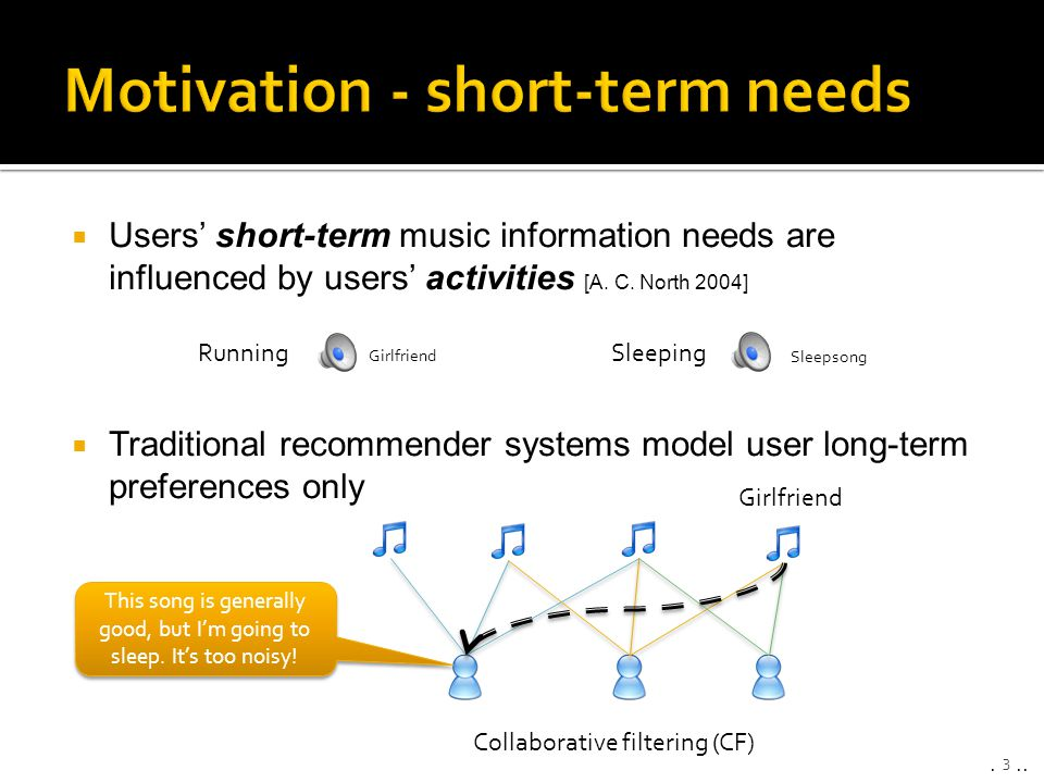 Motivation - short-term needs