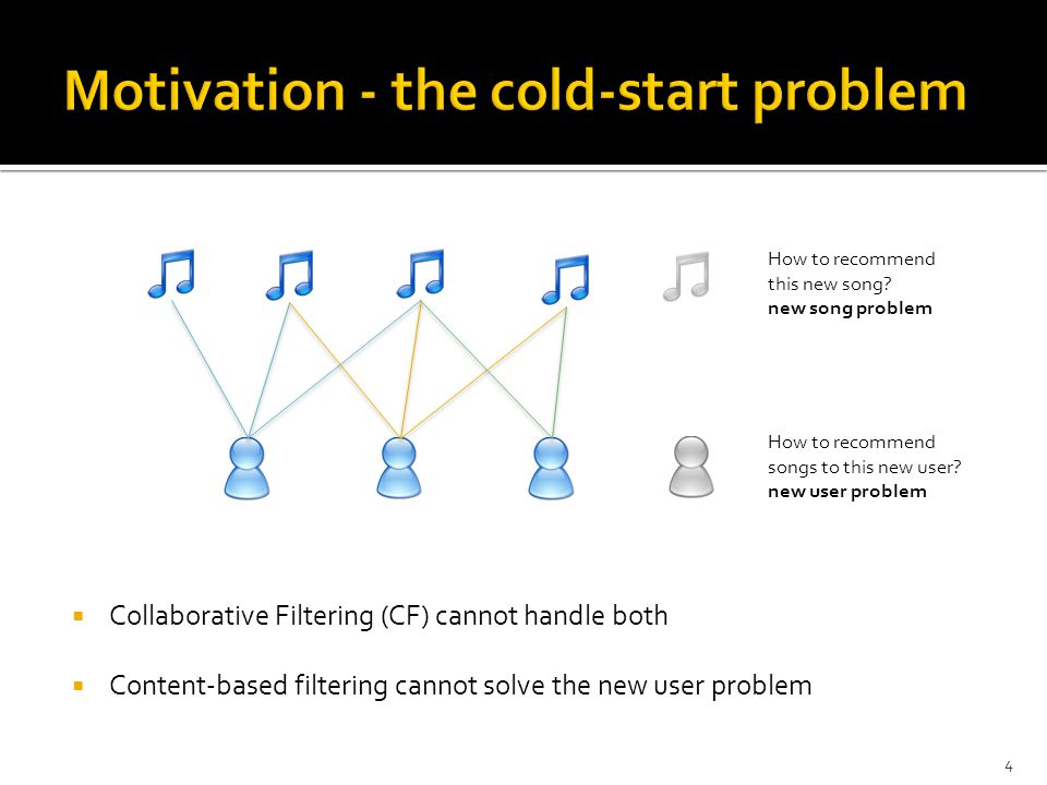 Motivation - the cold-start problem