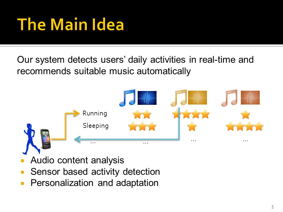 The Main Idea Our system detects users' daily activities in real-time and recommends suitable music automatically.
