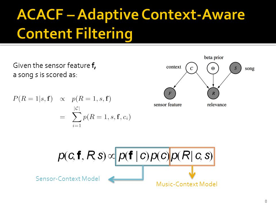 ACACF – Adaptive Context-Aware Content Filtering