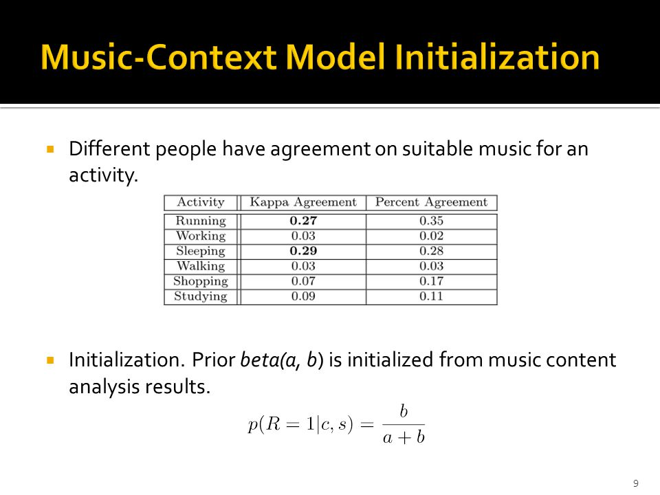 Music-Context Model Initialization