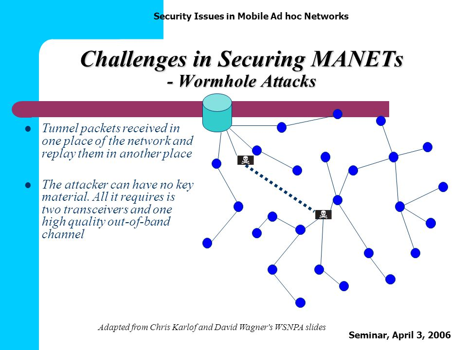 Challenges in Securing MANETs - Wormhole Attacks