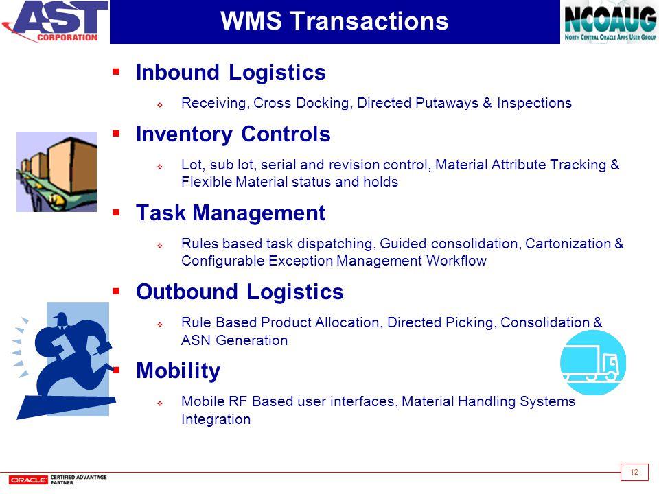 WMS Transactions Inbound Logistics Inventory Controls Task Management