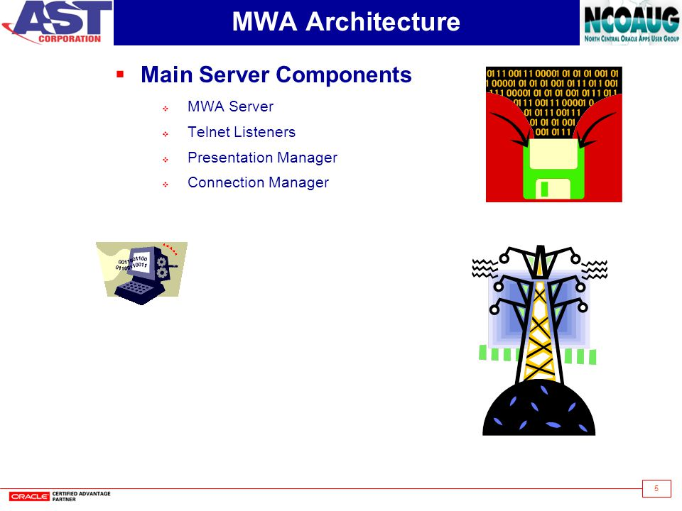 MWA Architecture Main Server Components MWA Server Telnet Listeners