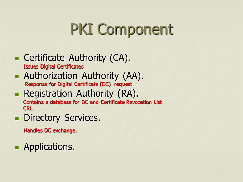 PKI Component Certificate Authority (CA).