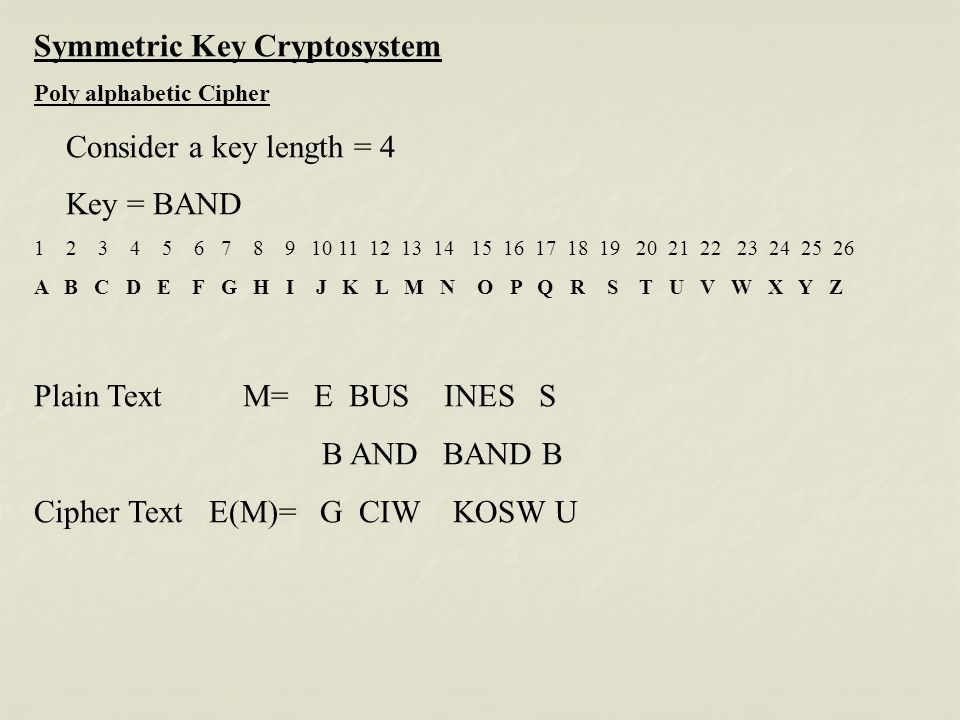 Symmetric Key Cryptosystem Consider a key length = 4 Key = BAND