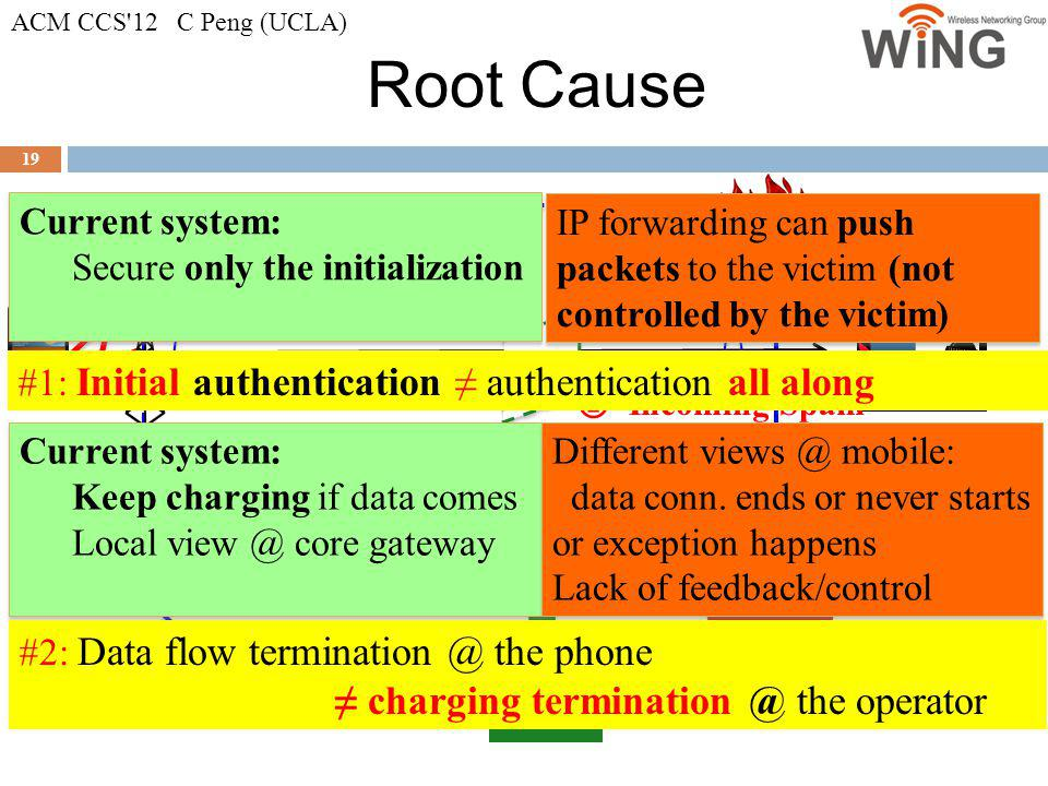 Root Cause E-attacker NAT ≠ charging the operator