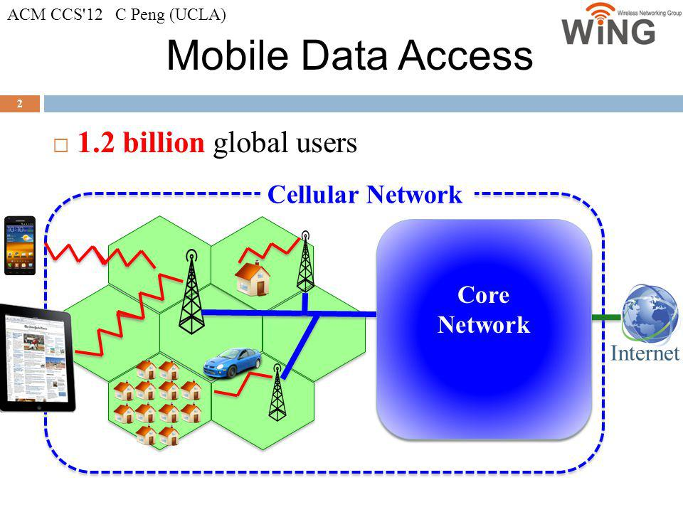 Mobile Data Access 1.2 billion global users Cellular Network Core