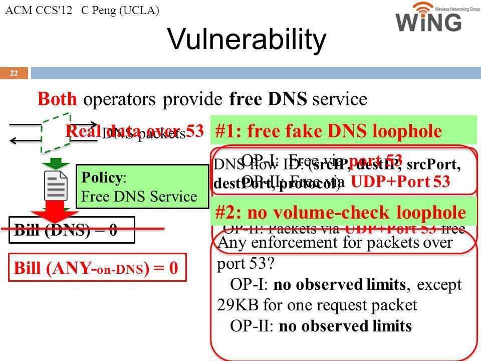 Vulnerability Both operators provide free DNS service