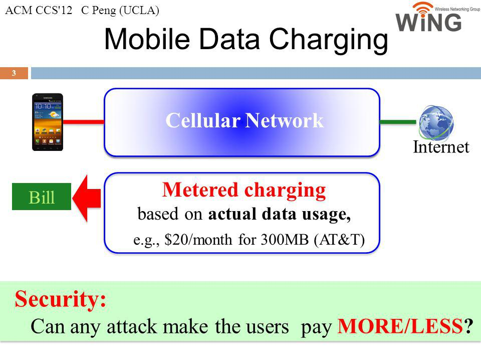 Mobile Data Charging Security: Cellular Network Metered charging