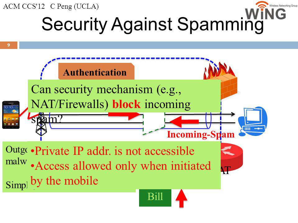 Security Against Spamming