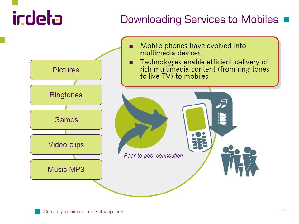 Downloading Services to Mobiles