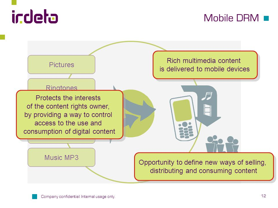 Mobile DRM Rich multimedia content is delivered to mobile devices