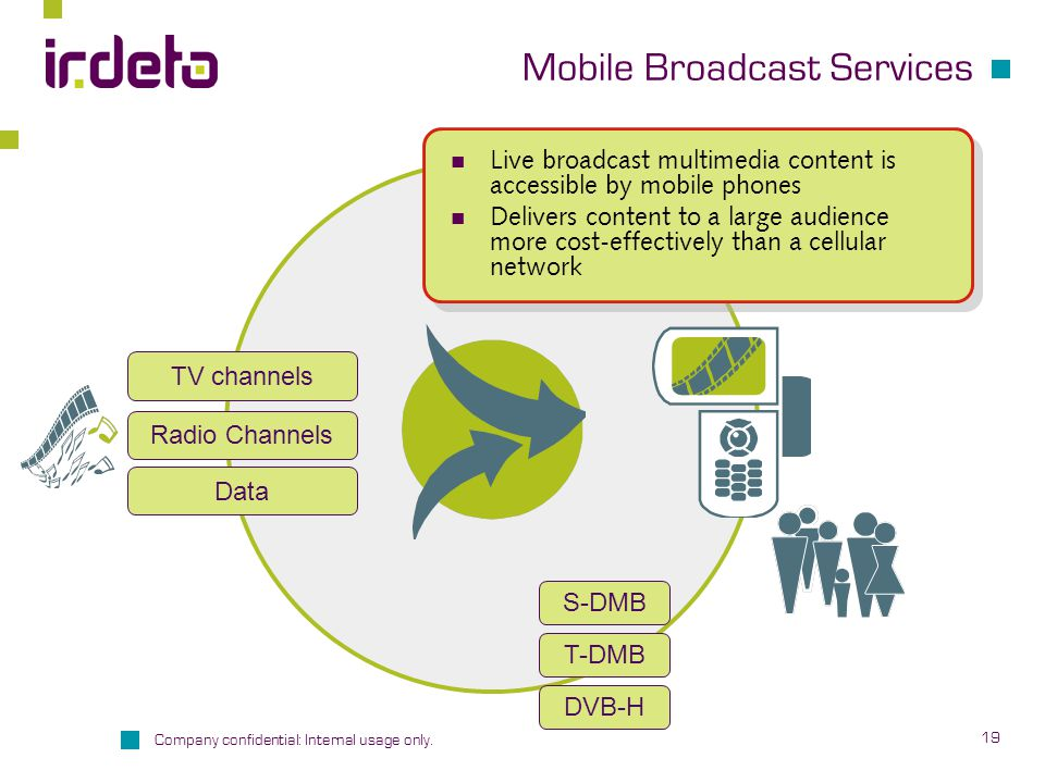 Mobile Broadcast Services