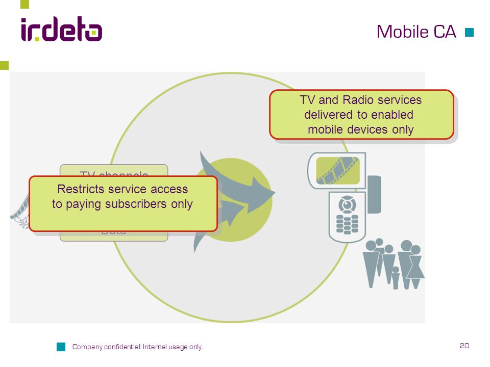 Mobile CA TV and Radio services delivered to enabled