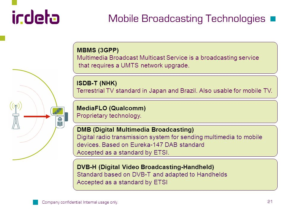 Mobile Broadcasting Technologies