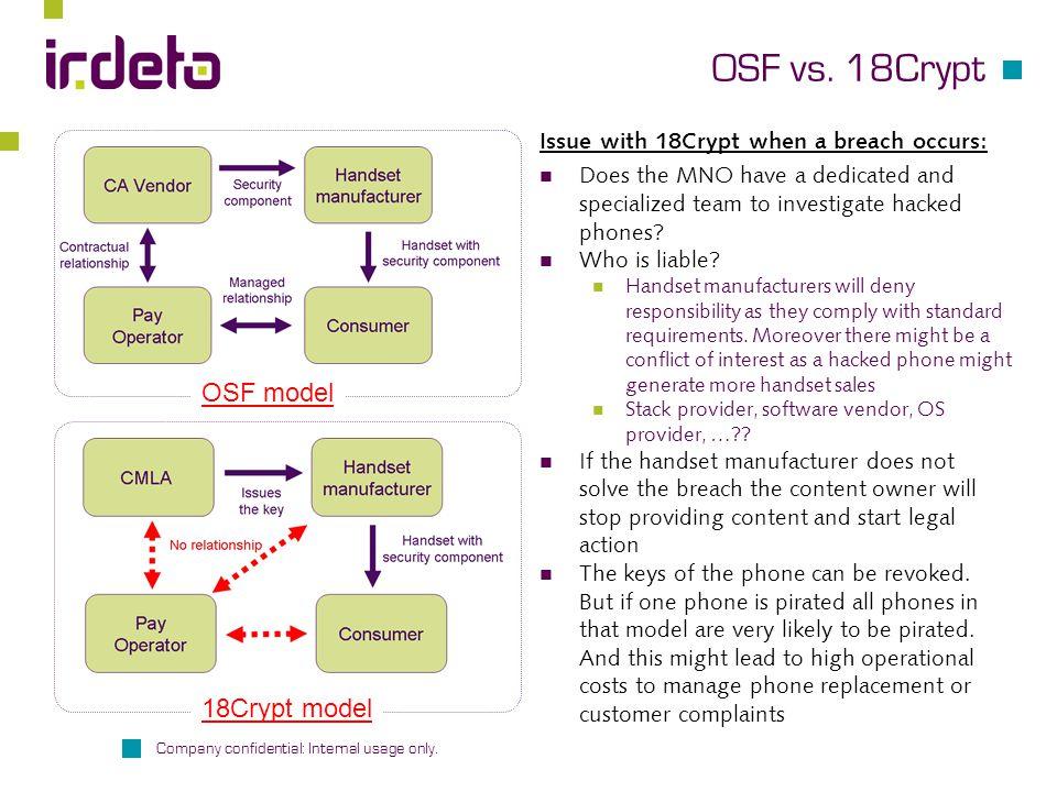 OSF vs. 18Crypt OSF model 18Crypt model