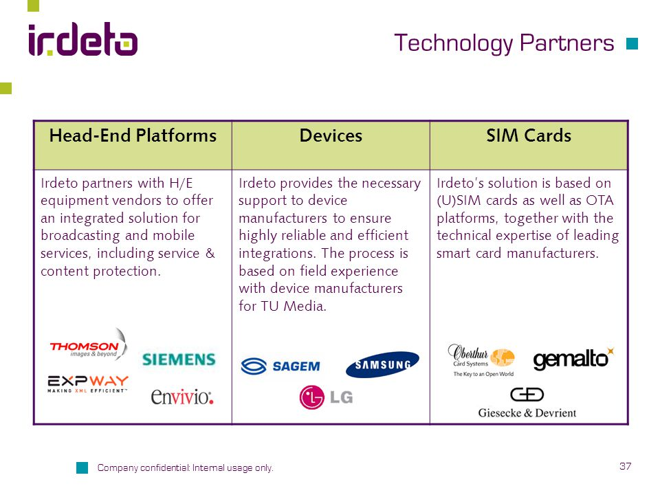 Technology Partners Head-End Platforms Devices SIM Cards