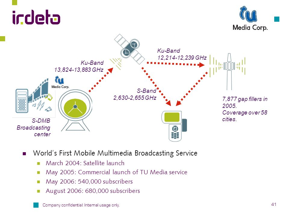 World's First Mobile Multimedia Broadcasting Service