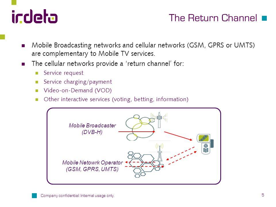 Mobile Netowrk Operator