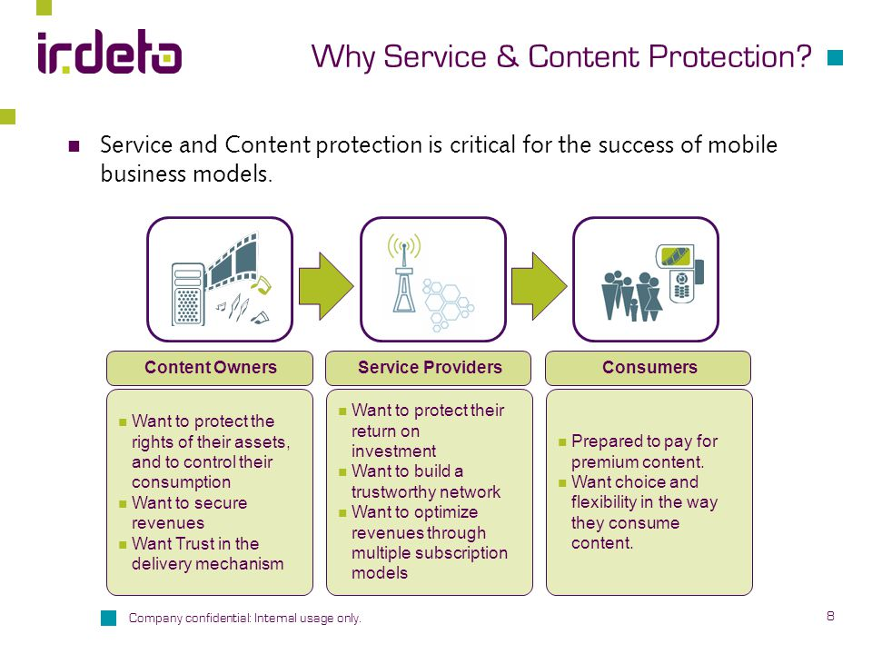 Why Service & Content Protection