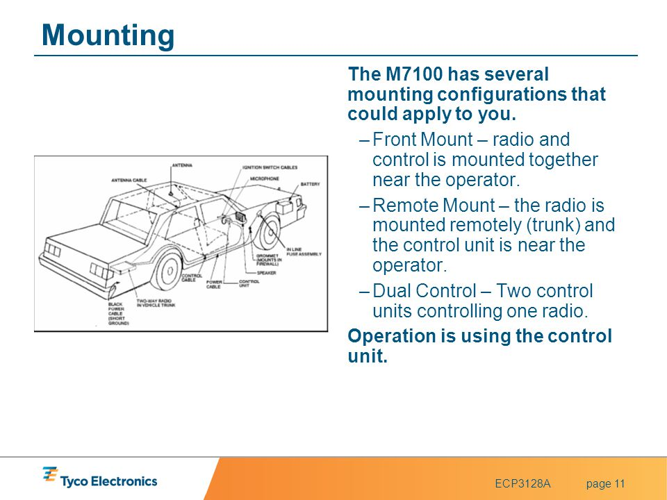Mounting The M7100 has several mounting configurations that could apply to you.