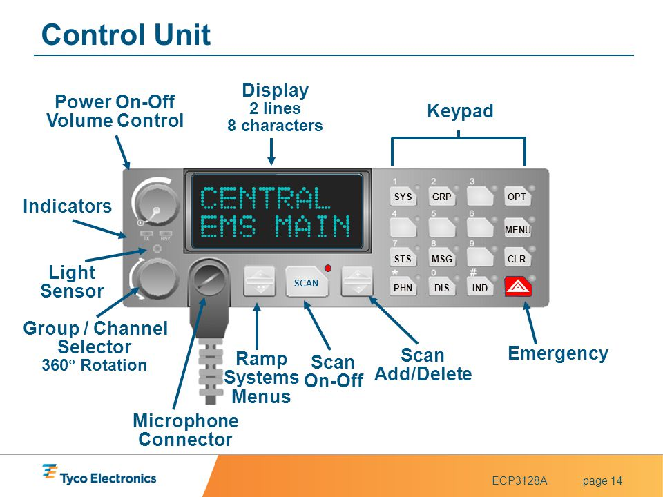 Control Unit CENTRAL EMS MAIN Display Power On-Off Volume Control
