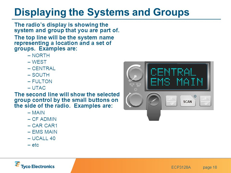 Displaying the Systems and Groups