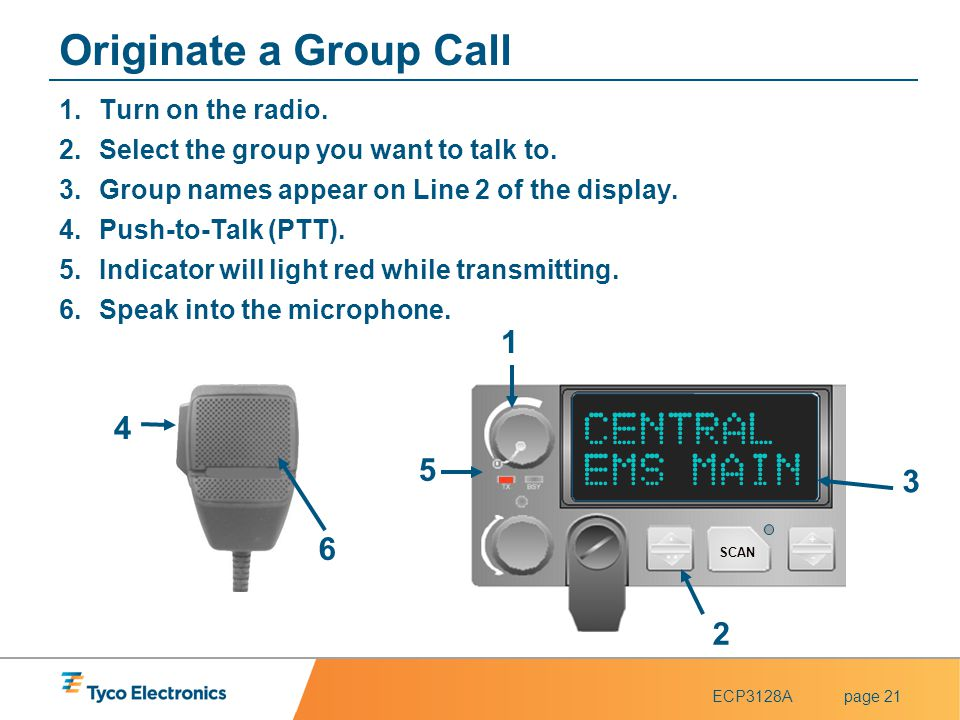 Originate a Group Call CENTRAL EMS MAIN 1 4 5 3 6 2 Turn on the radio.
