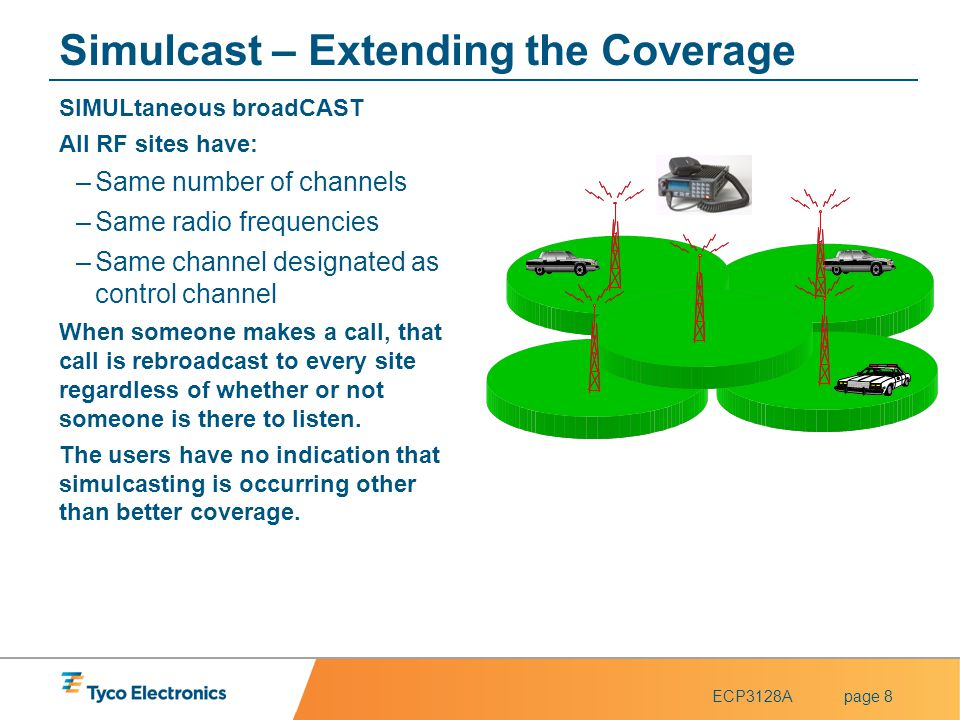 Simulcast – Extending the Coverage