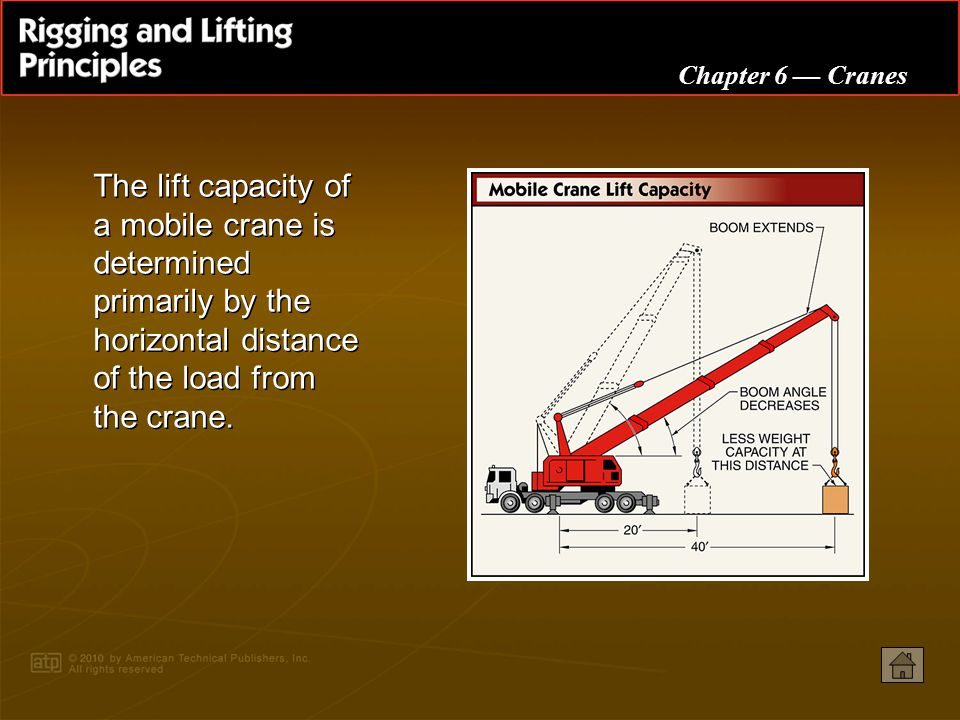 The lift capacity of a mobile crane is determined primarily by the horizontal distance of the load from the crane.