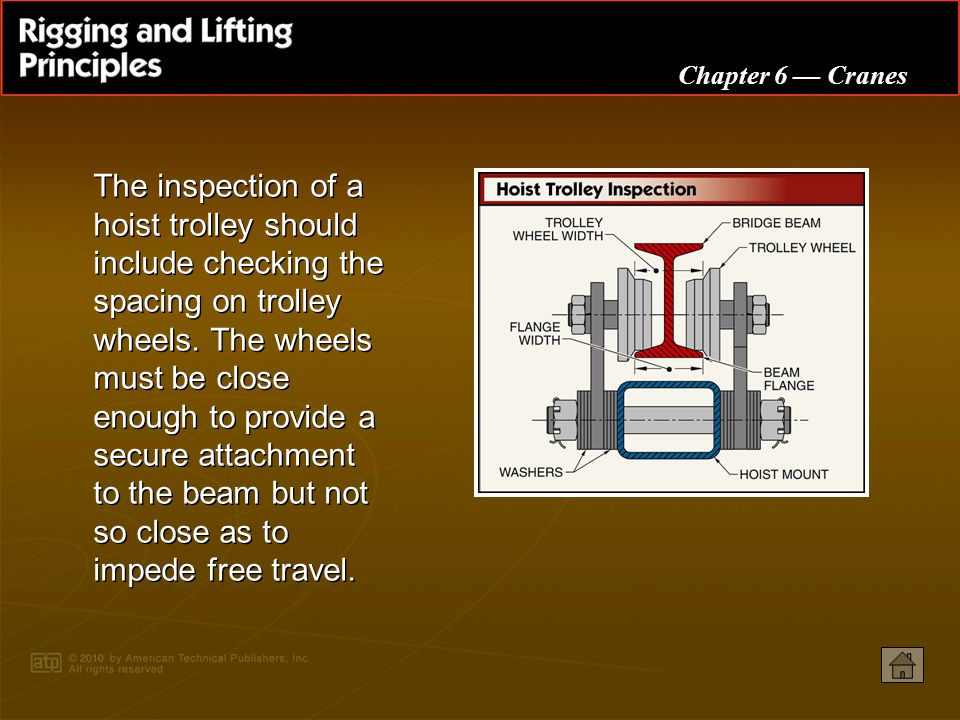 The inspection of a hoist trolley should include checking the spacing on trolley wheels. The wheels must be close enough to provide a secure attachment to the beam but not so close as to impede free travel.