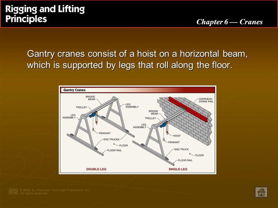 Gantry cranes consist of a hoist on a horizontal beam, which is supported by legs that roll along the floor.