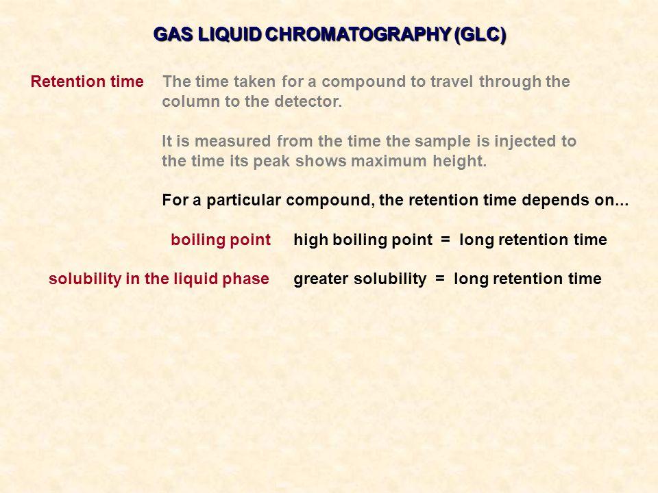 GAS LIQUID CHROMATOGRAPHY (GLC)