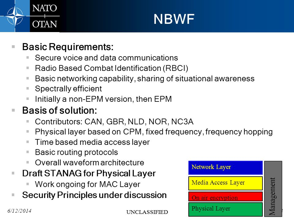 NBWF Basic Requirements: Basis of solution: