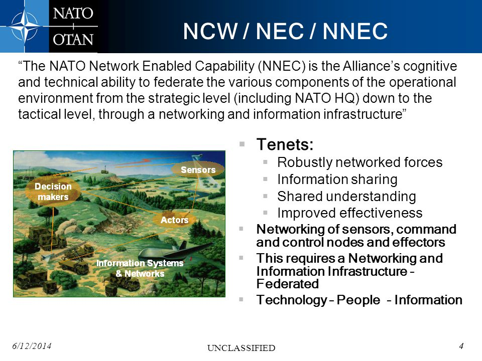 NCW / NEC / NNEC Tenets: Robustly networked forces Information sharing