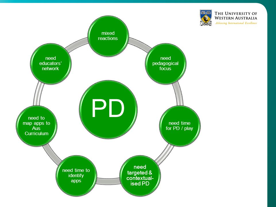 PD need targeted & contextual-ised PD mixed reactions
