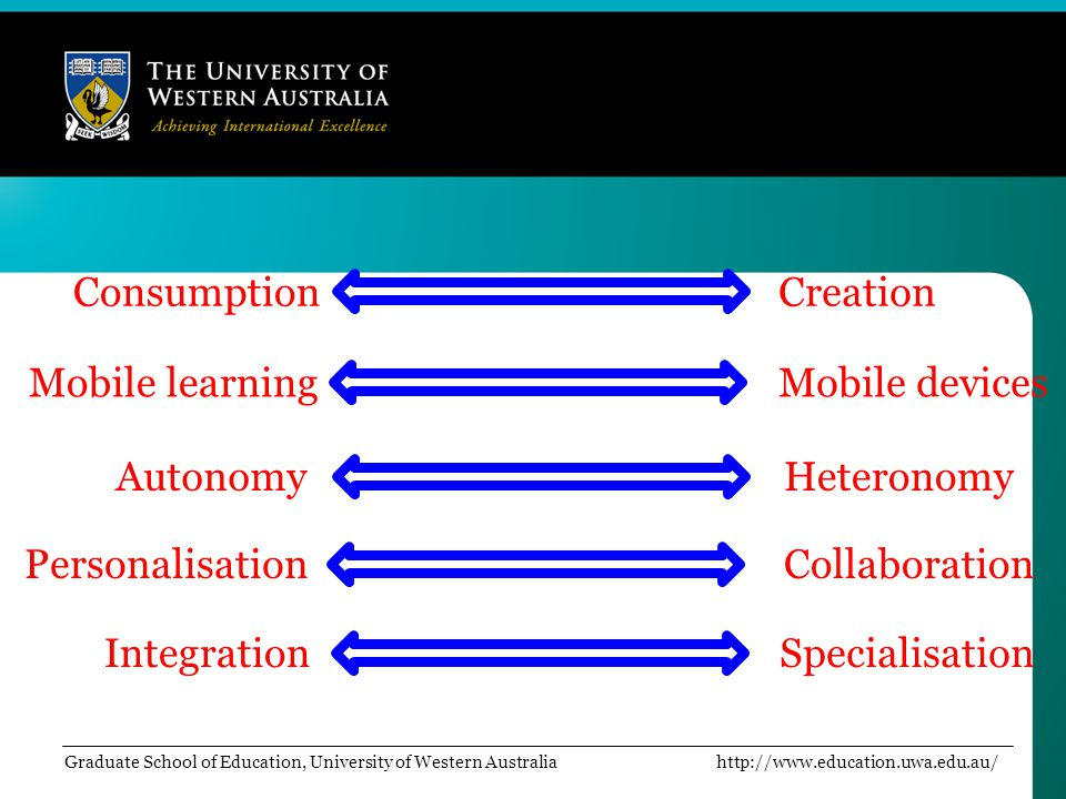 Consumption Creation Mobile learning Mobile devices Autonomy