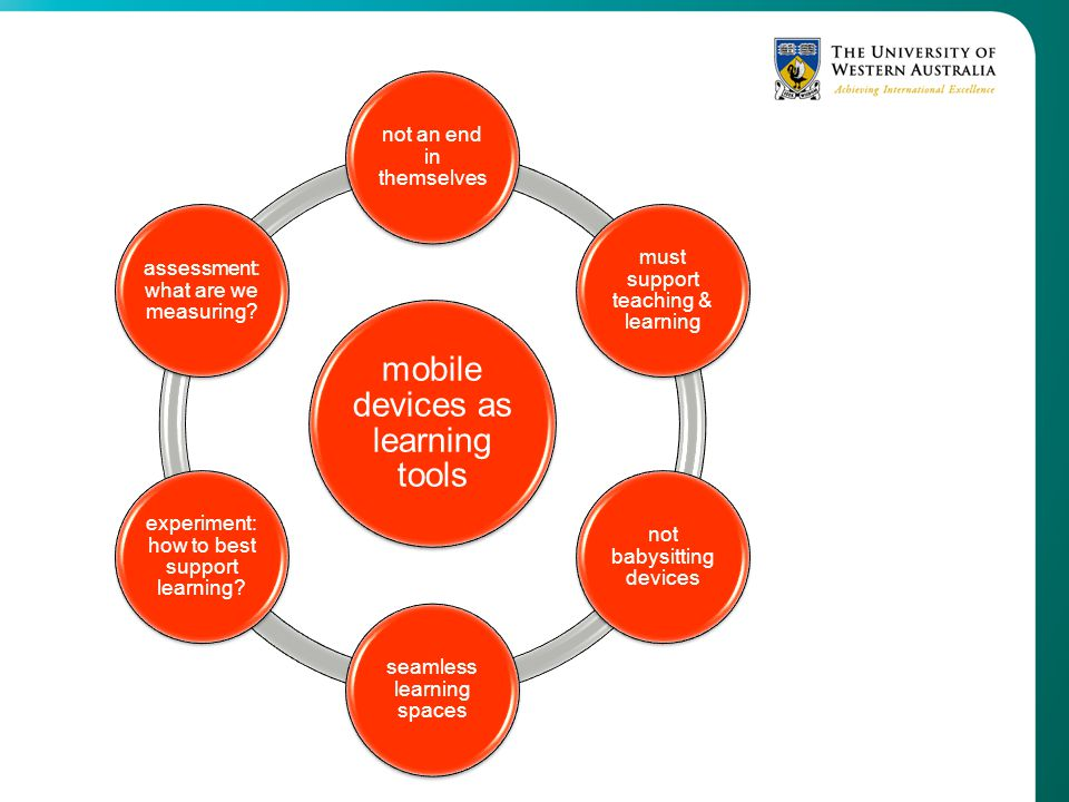 mobile devices as learning tools