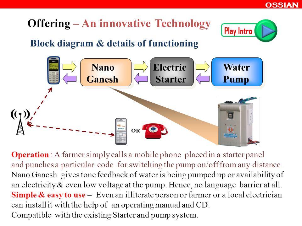 Offering – An innovative Technology