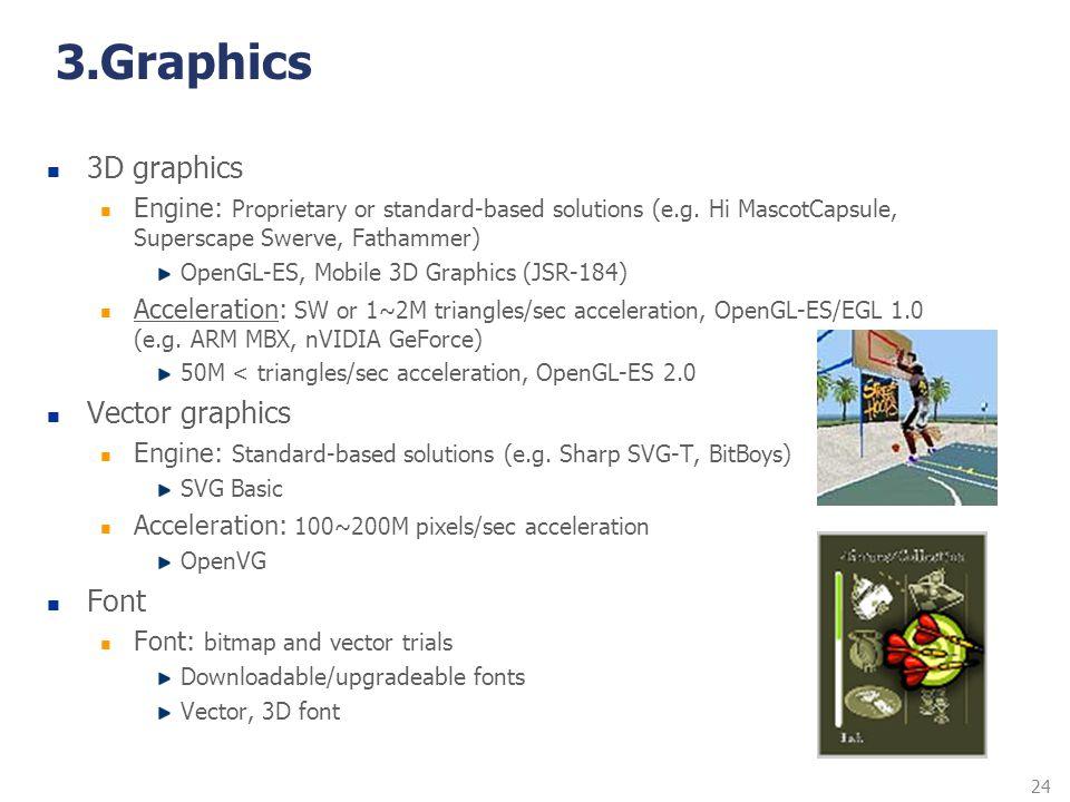 3.Graphics 3D graphics Vector graphics Font