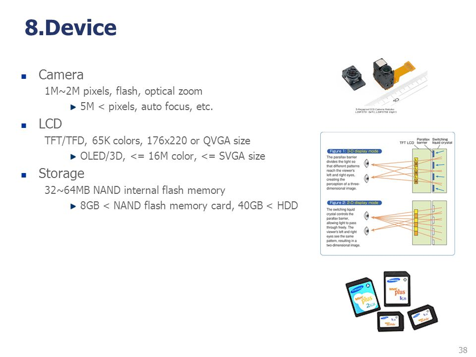 8.Device Camera LCD Storage 1M~2M pixels, flash, optical zoom